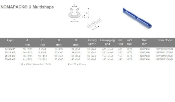 U-Multishape